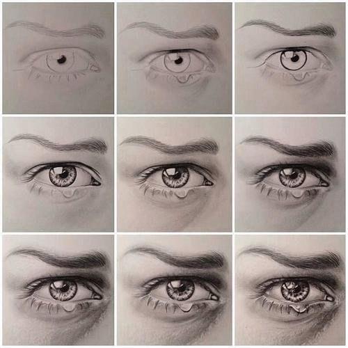 Глаз со слезой поэтапно